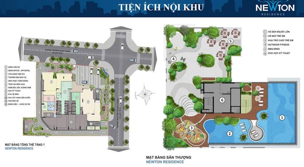 bản đồ dự án newton residence
