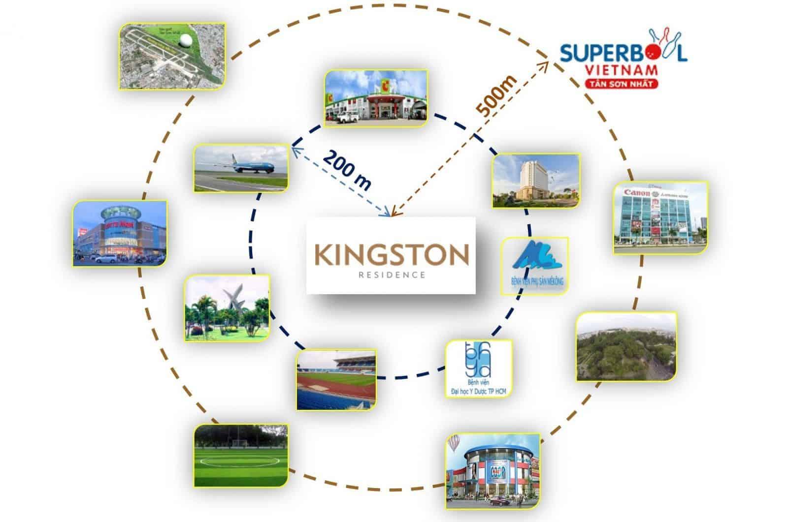 tiện ích căn hộ kingston residence
